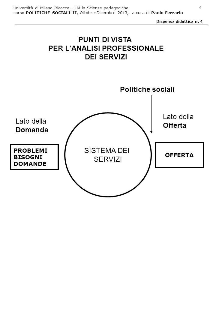 Università di Milano Bicocca – LM in Scienze pedagogiche, corso POLITICHE SOCIALI II, Ottobre-Dicembre 2013, a cura di Paolo Ferrario 15 Dispensa didattica n.