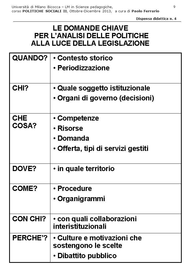 Università di Milano Bicocca – LM in Scienze pedagogiche, corso POLITICHE SOCIALI II, Ottobre-Dicembre 2013, a cura di Paolo Ferrario 10 Dispensa didattica n.