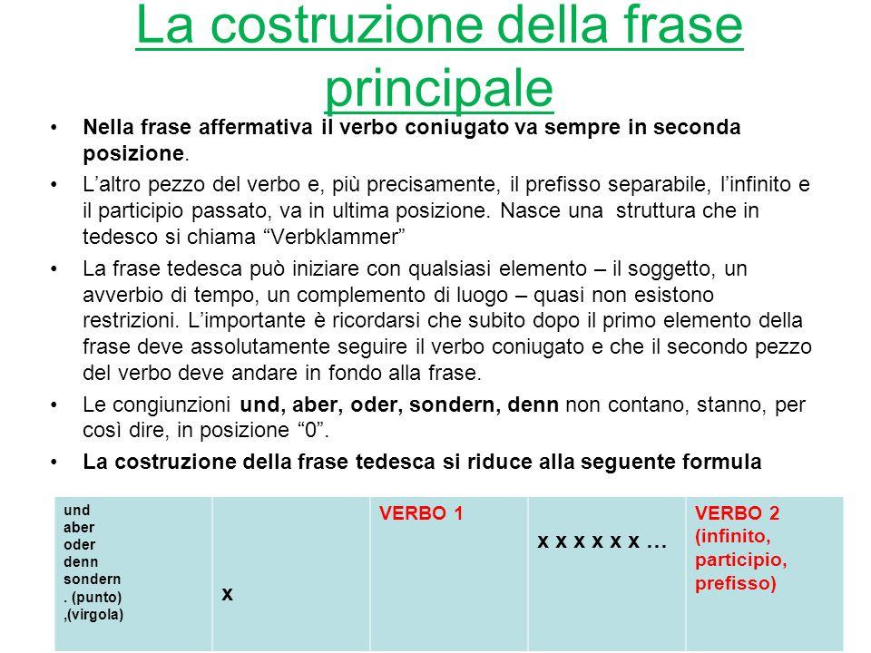 La costruzione della frase principale Nella frase affermativa il verbo coniugato va sempre in seconda posizione. Laltro pezzo del verbo e, più precisa
