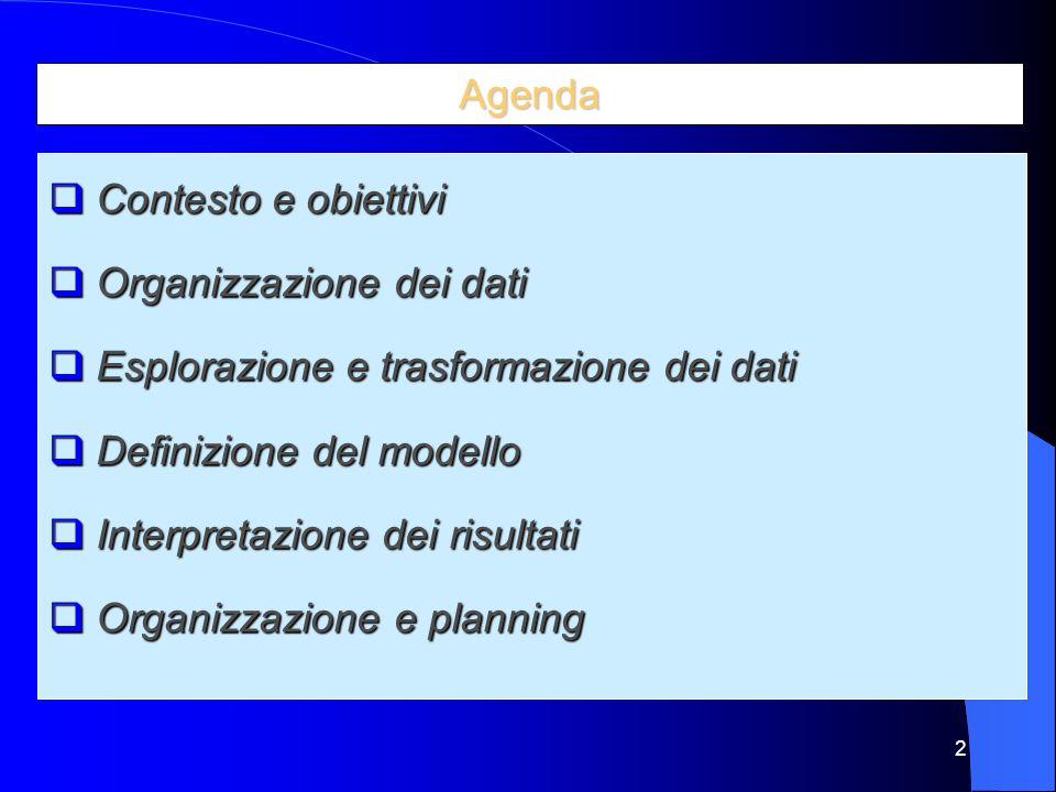 2 Agenda Contesto e obiettivi Contesto e obiettivi Organizzazione dei dati Organizzazione dei dati Esplorazione e trasformazione dei dati Esplorazione e trasformazione dei dati Definizione del modello Definizione del modello Interpretazione dei risultati Interpretazione dei risultati Organizzazione e planning Organizzazione e planning