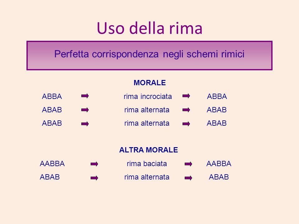 Uso della rima Perfetta corrispondenza negli schemi rimici MORALE ABBA rima incrociata ABBA ABAB rima alternata ABAB ALTRA MORALE AABBA rima baciata AABBA ABAB rima alternata ABAB