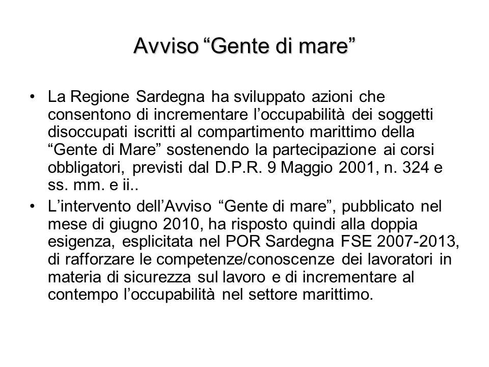 Avviso Gente di mare La Regione Sardegna ha sviluppato azioni che consentono di incrementare loccupabilità dei soggetti disoccupati iscritti al compar
