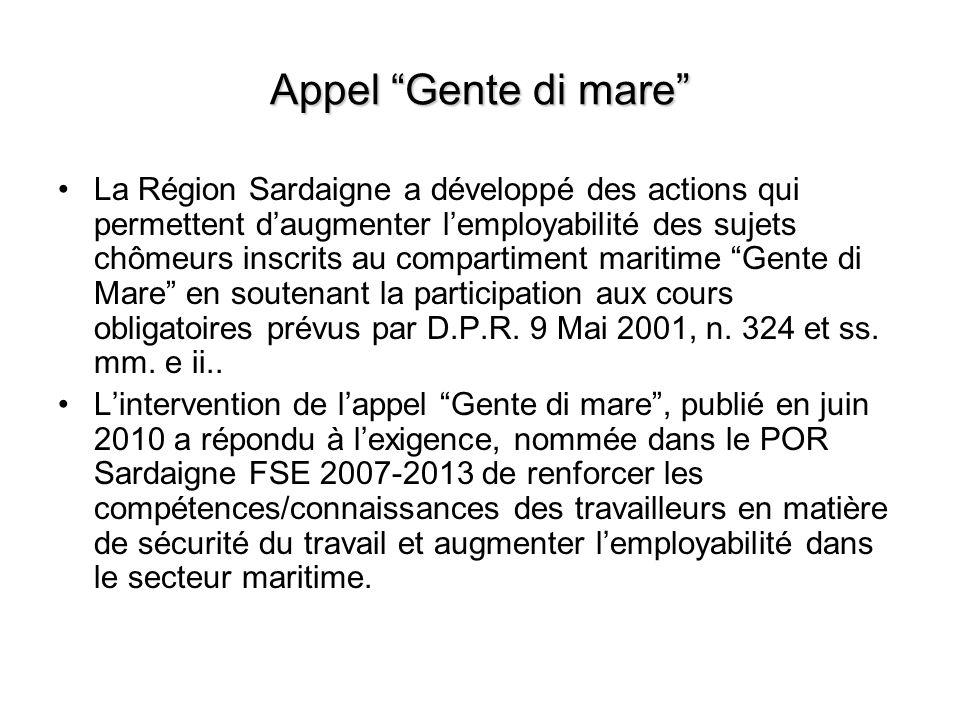 Appel Gente di mare La Région Sardaigne a développé des actions qui permettent daugmenter lemployabilité des sujets chômeurs inscrits au compartiment