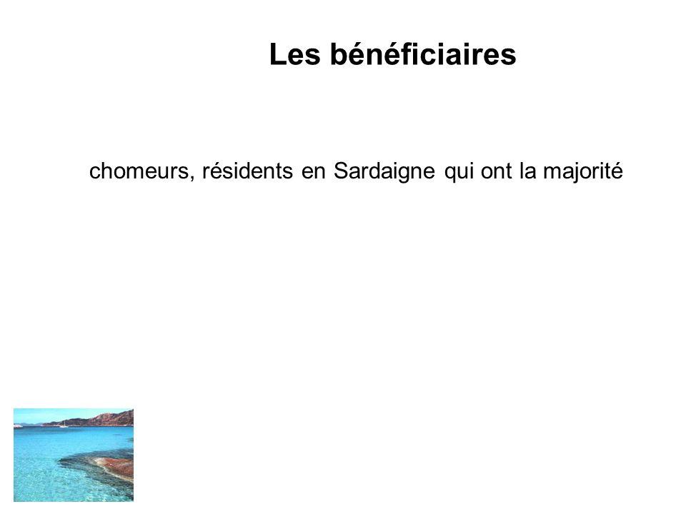 chomeurs, résidents en Sardaigne qui ont la majorité Les bénéficiaires