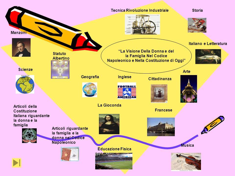 Cittadinanza Italiano e Letteratura Storia Geografia Scienze Arte Inglese Francese Educazione Fisica Musica La Visione Della Donna e del la Famiglia N