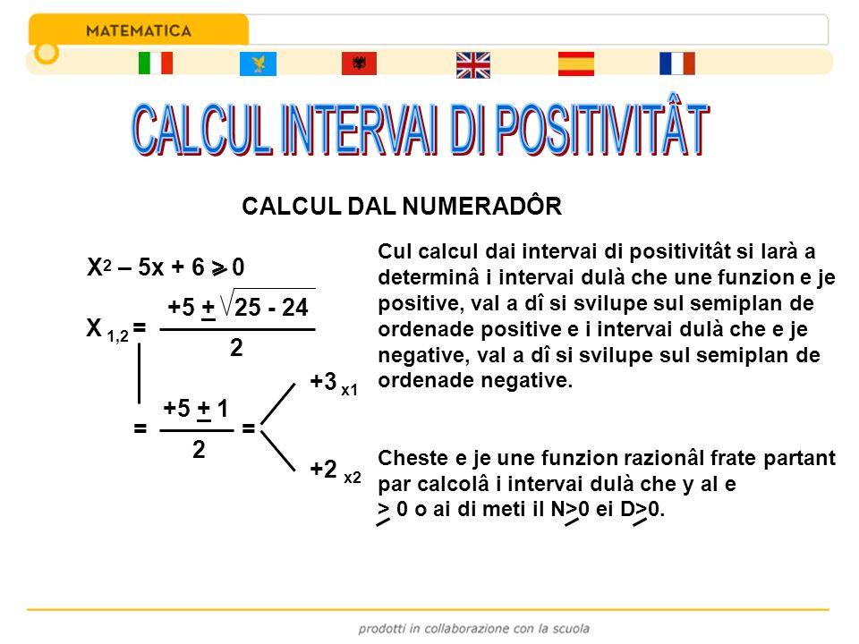 X 2 – 5x + 6 > 0 X 1,2 = +5 + 25 - 24 2 = +5 + 1 2 = +3 x1 +2 x2 CALCUL DAL NUMERADÔR Cul calcul dai intervai di positivitât si larà a determinâ i int