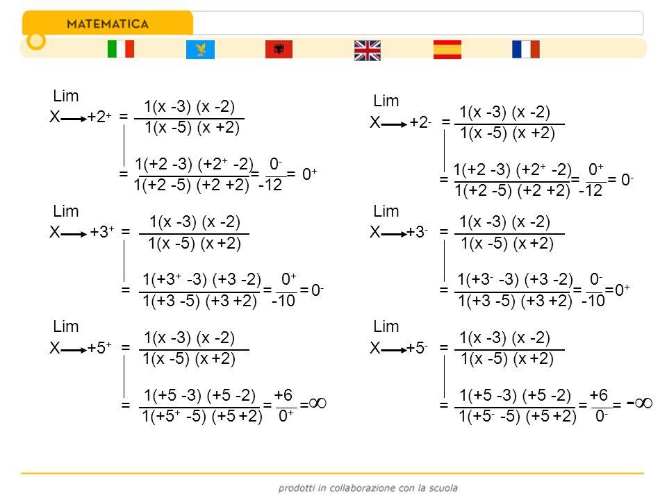 Lim XX XX +3 + 1(x -3) (x -2) 1(x -5) (x +2) = 0+0+ -10 = = = = 0-0- +3 - 1(x -3) (x -2) 1(x -5) (x +2) 0-0- -10 =0+0+ +5 + 1(+5 -3) (+5 -2) 1(+5 + -5