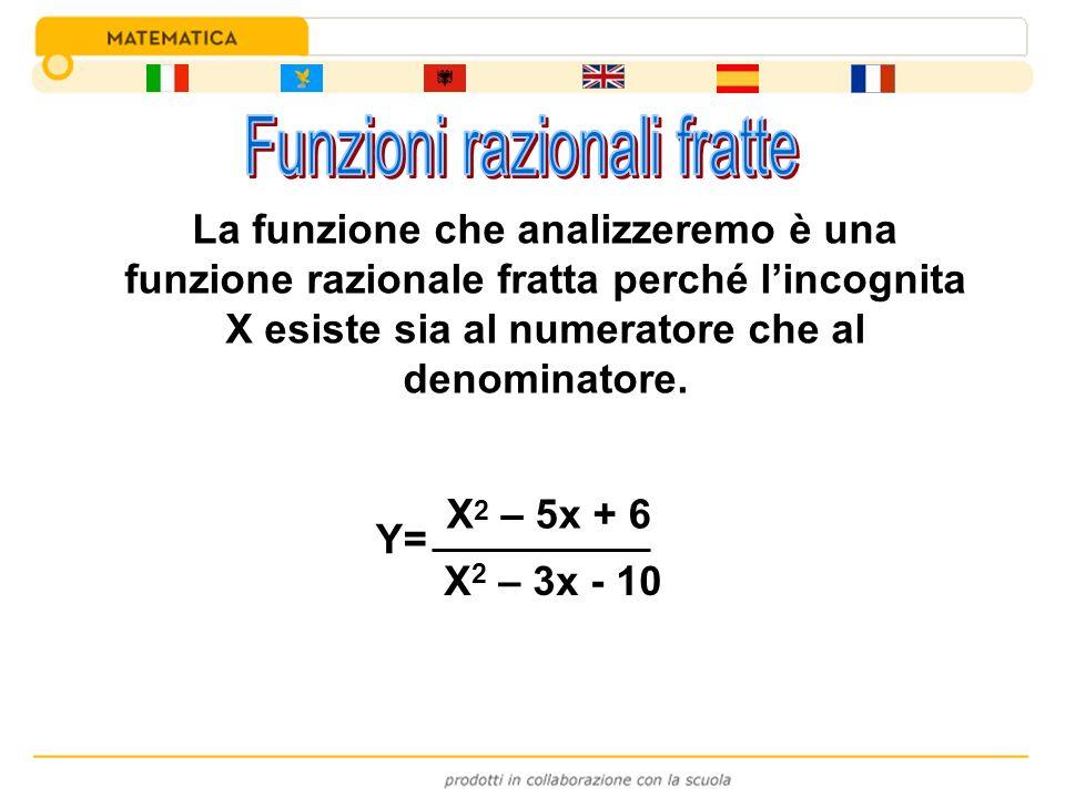 X 2 – 3x – 10 = 0 X 1,2 = +3 + 9 + 40 2 = +3 + 7 2 = +5 X1 -2 X2 CE = R ma X = +5 e X = -2 Nel calcolo del campo di esistenza si determinano i valori che non appartengono al CE della suddetta funzione, cioè quei valori che sostituiti alla variabile X annullano il denominatore e quindi lintera funzione Pongo il Denominatore = da 0