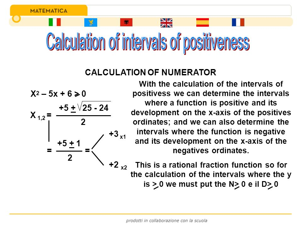 X 2 – 5x + 6 > 0 X 1,2 = +5 + 25 - 24 2 = +5 + 1 2 = +3 x1 +2 x2 CALCULATION OF NUMERATOR With the calculation of the intervals of positivess we can determine the intervals where a function is positive and its development on the x-axis of the positives ordinates; and we can also determine the intervals where the function is negative and its development on the x-axis of the negatives ordinates.
