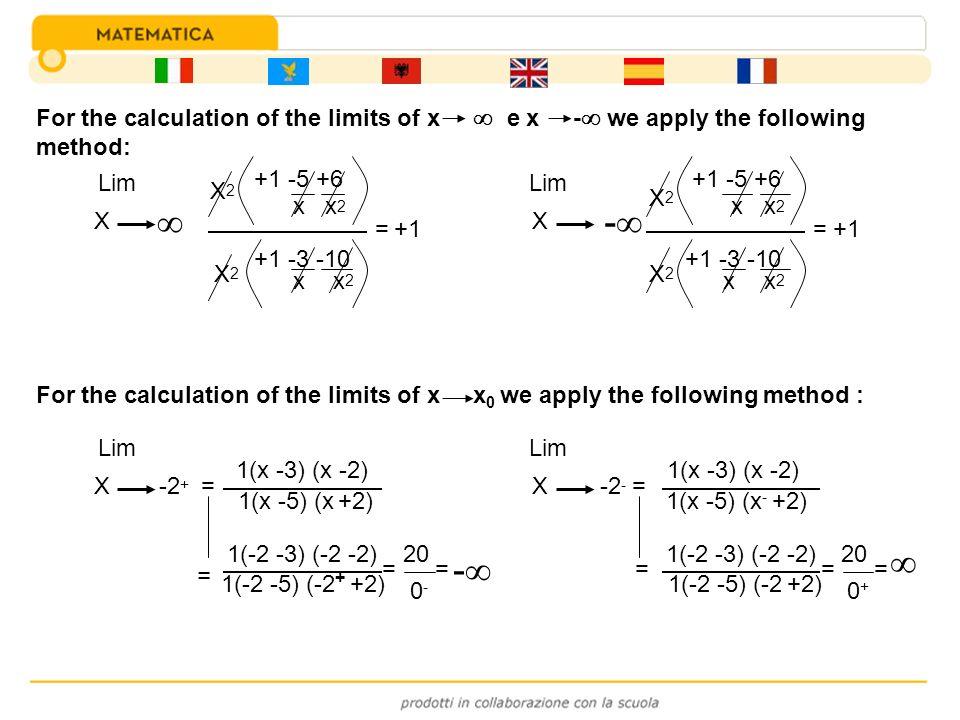 Lim X +1 -5 +6 xx2x2 X2X2 X2X2 +1 -3 -10 xx2x2 Lim X - X2X2 +1 -5 +6 xx2x2 X2X2 +1 -3 -10 xx2x2 Lim X-2 + Lim X-2 - 1(x -3) (x -2) 1(x -5) (x - +2) 0-