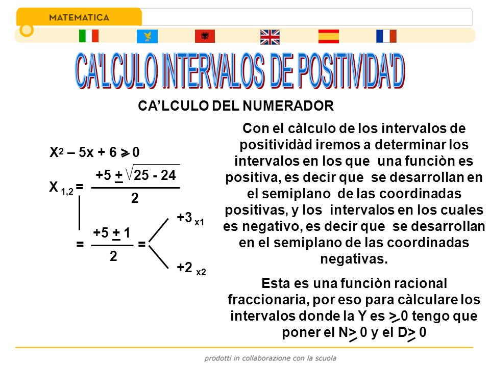 X 2 – 5x + 6 > 0 X 1,2 = +5 + 25 - 24 2 = +5 + 1 2 = +3 x1 +2 x2 CALCULO DEL NUMERADOR Con el càlculo de los intervalos de positividàd iremos a determ