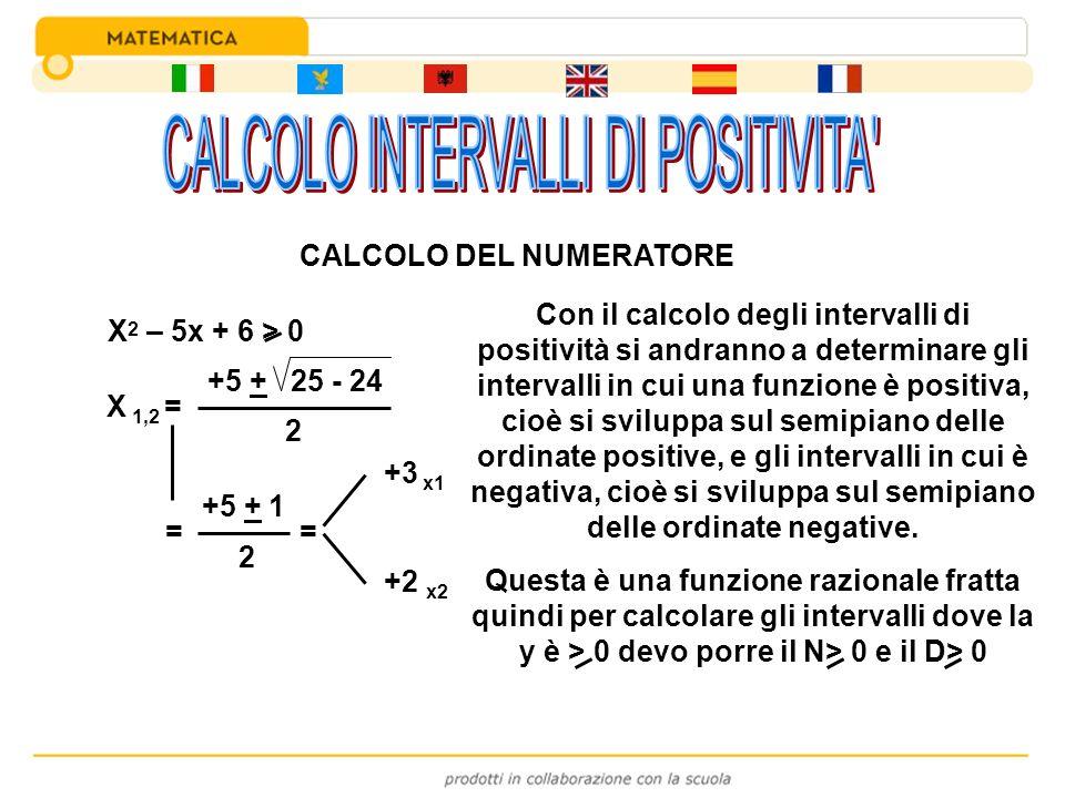 CALCOLO DEL NUMERATORE X 2 – 5x + 6 > 0 X 1,2 = +5 + 25 - 24 2 = +5 + 1 2 = +3 x1 +2 x2 Con il calcolo degli intervalli di positività si andranno a de