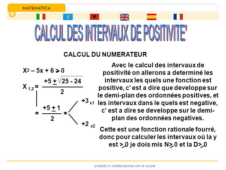 X 2 – 5x + 6 > 0 X 1,2 = +5 + 25 - 24 2 = +5 + 1 2 = +3 x1 +2 x2 CALCUL DU NUMERATEUR Avec le calcul des intervaux de positivité on allerons a determi