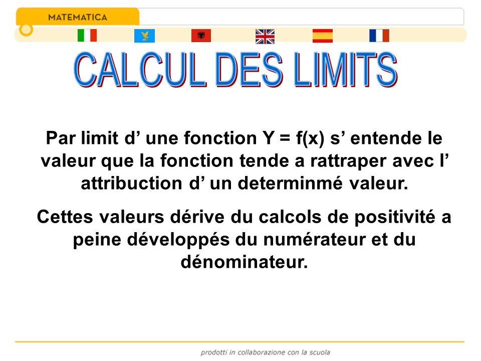 Par limit d une fonction Y = f(x) s entende le valeur que la fonction tende a rattraper avec l attribuction d un determinmé valeur. Cettes valeurs dér
