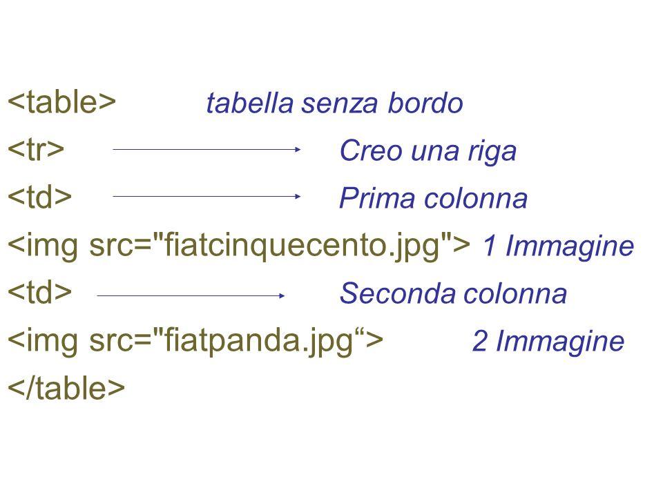 tabella senza bordo Creo una riga Prima colonna 1 Immagine Seconda colonna 2 Immagine