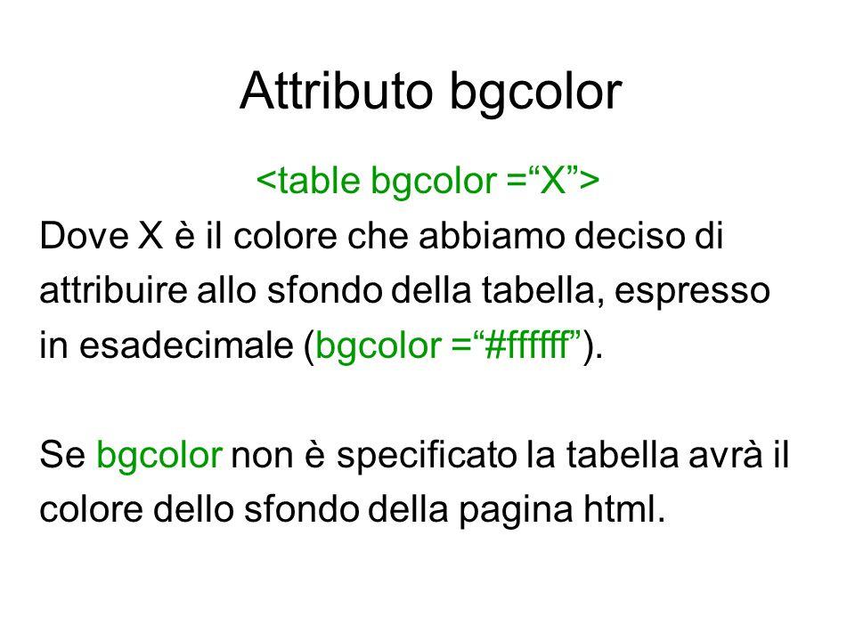 Attributo bgcolor Dove X è il colore che abbiamo deciso di attribuire allo sfondo della tabella, espresso in esadecimale (bgcolor =#ffffff). Se bgcolo