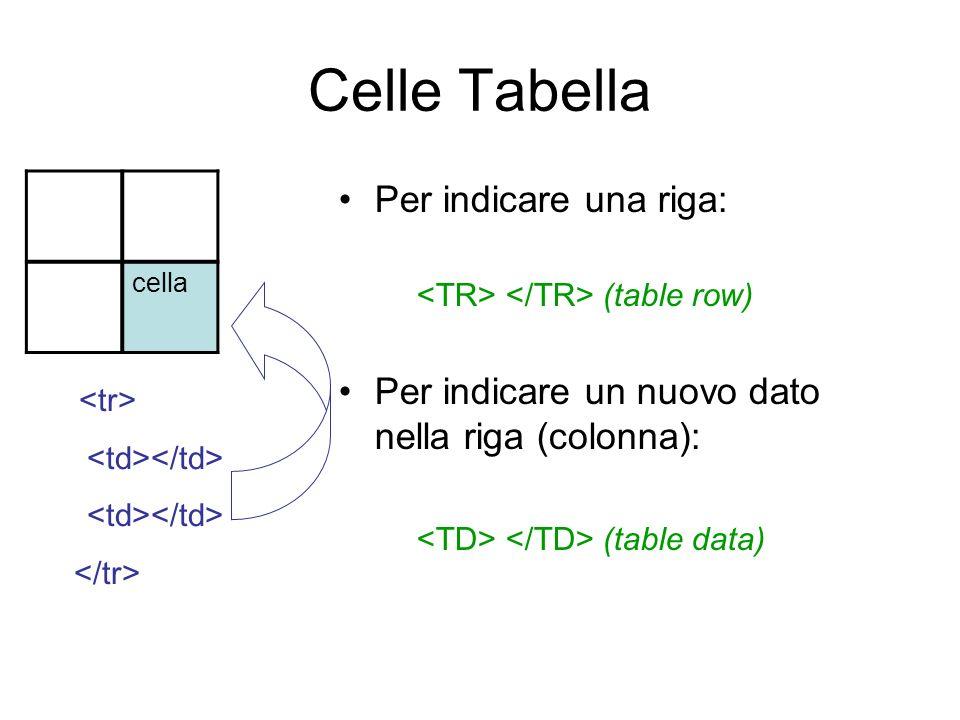Celle Tabella Per indicare una riga: (table row) Per indicare un nuovo dato nella riga (colonna): (table data) cella