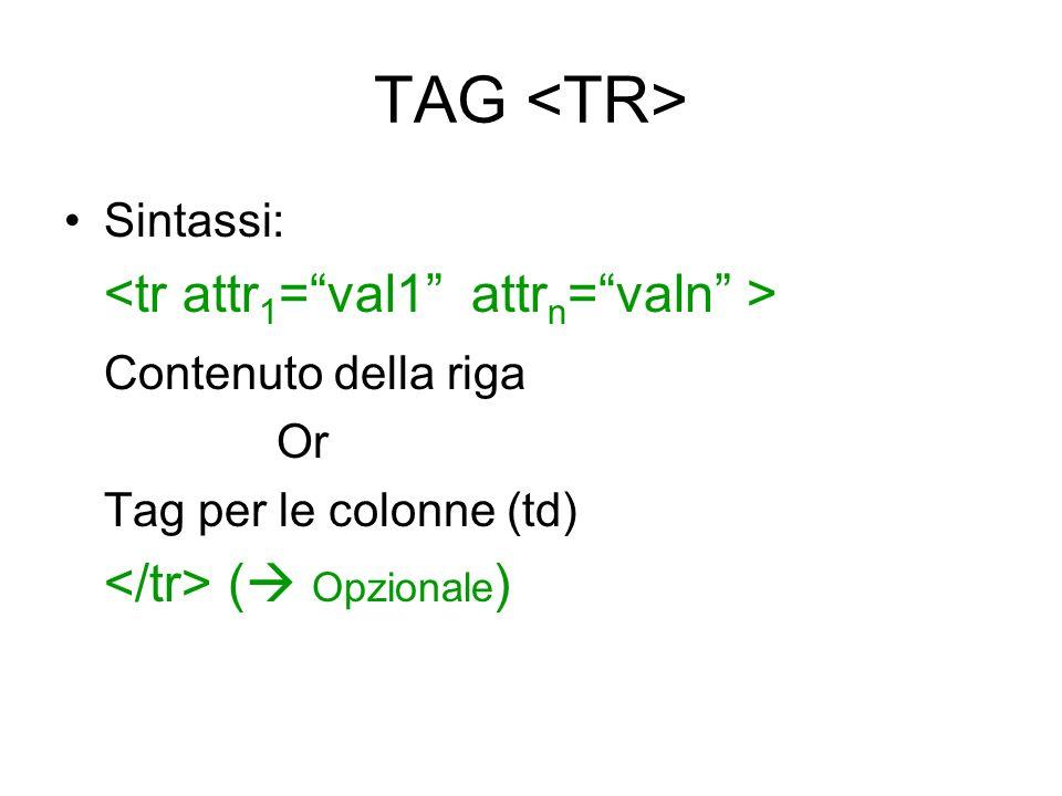 TAG Sintassi: Contenuto della riga Or Tag per le colonne (td) ( Opzionale )