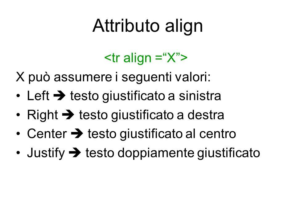 Attributo align X può assumere i seguenti valori: Left testo giustificato a sinistra Right testo giustificato a destra Center testo giustificato al ce