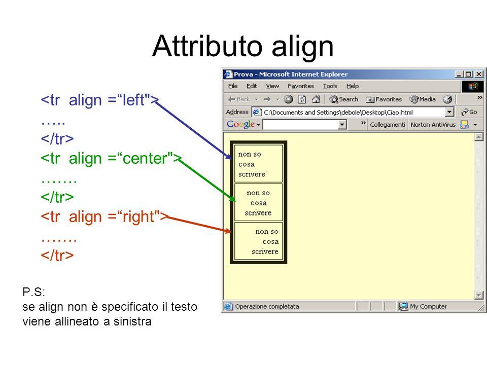 Attributo align ….. ……. ……. P.S: se align non è specificato il testo viene allineato a sinistra