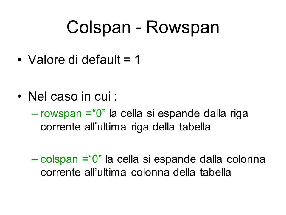 Colspan - Rowspan Valore di default = 1 Nel caso in cui : –rowspan =0 la cella si espande dalla riga corrente allultima riga della tabella –colspan =0