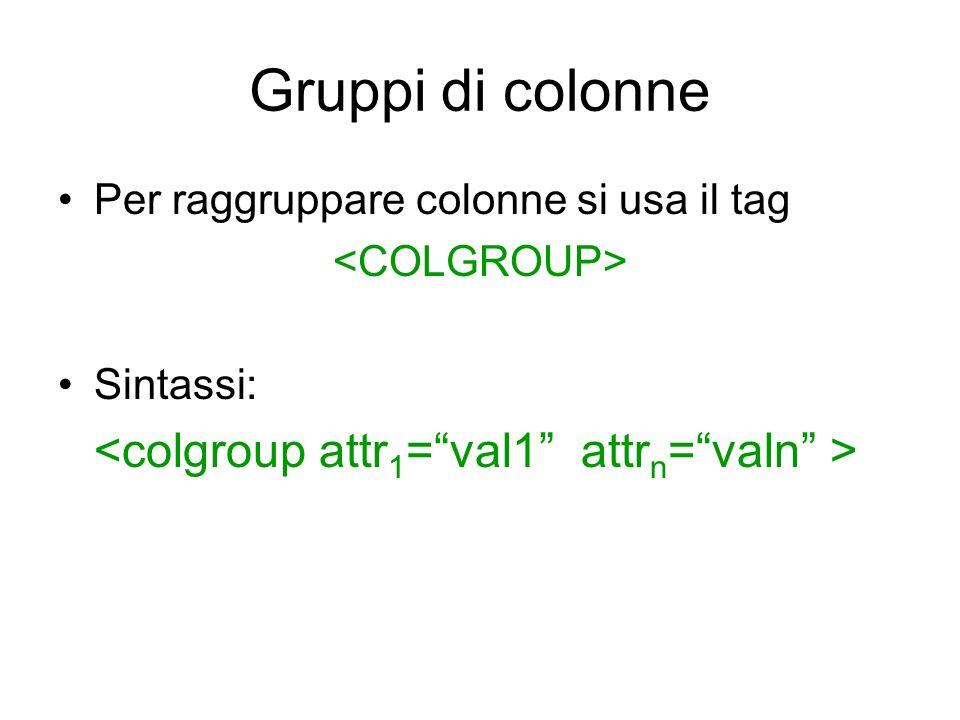 Gruppi di colonne Per raggruppare colonne si usa il tag Sintassi: