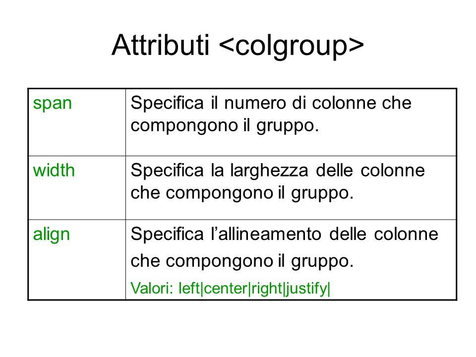 Attributi spanSpecifica il numero di colonne che compongono il gruppo. widthSpecifica la larghezza delle colonne che compongono il gruppo. alignSpecif