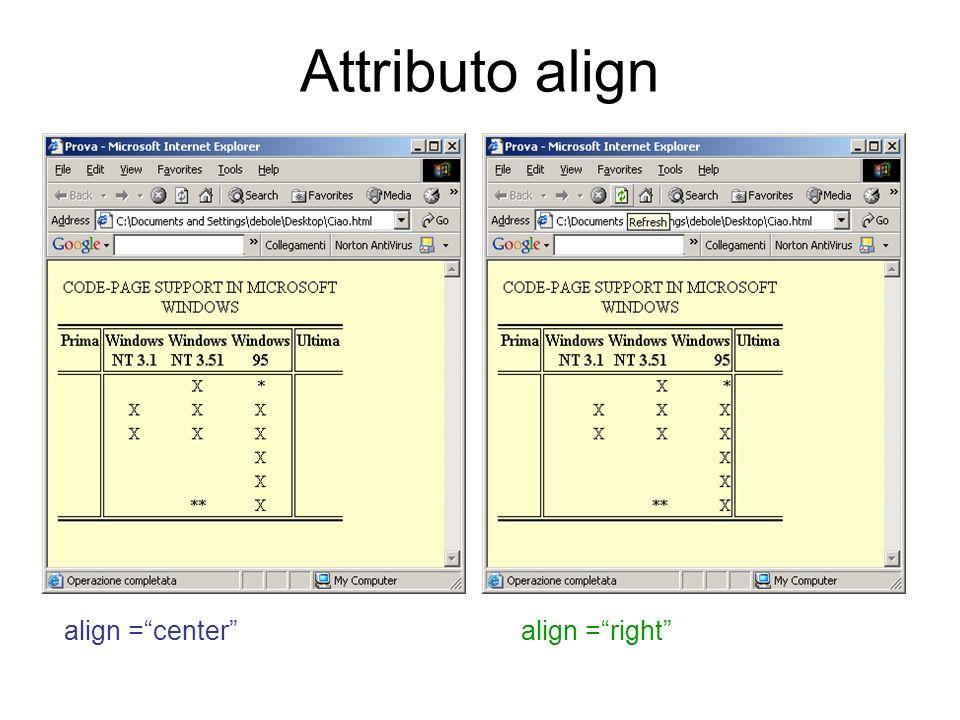 Attributo align align =centeralign =right