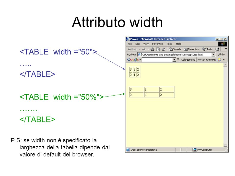 Attributo width …..…….