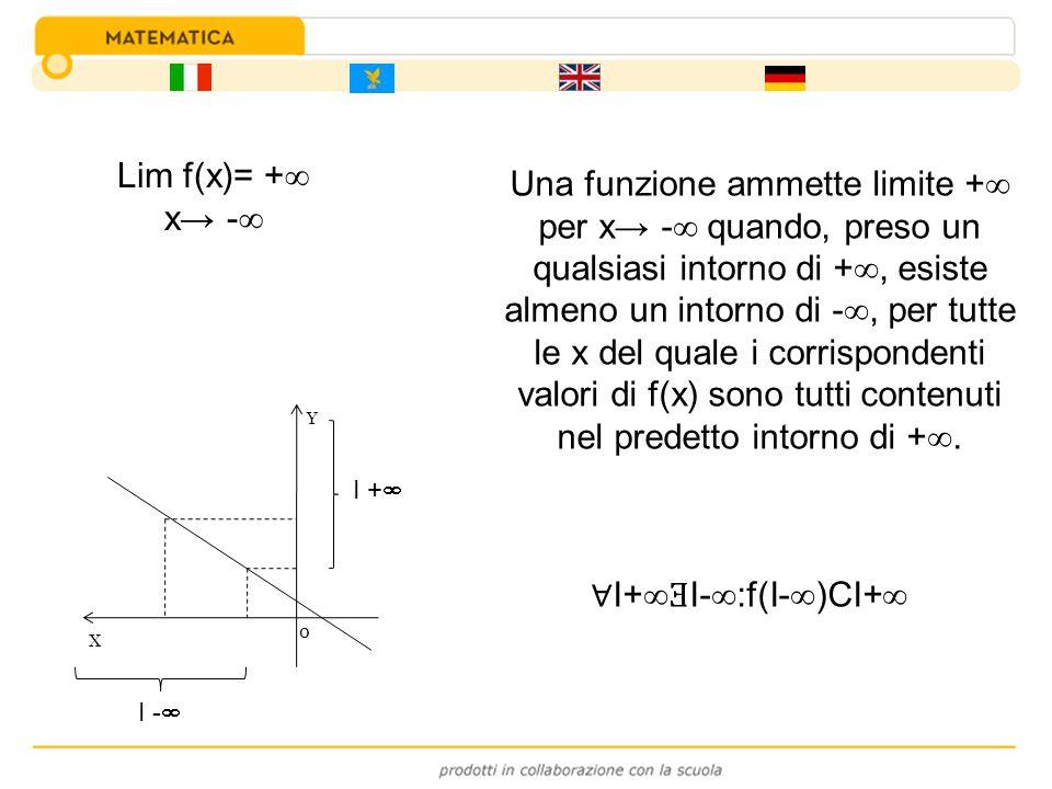 Una funzione ammette limite + per x - quando, preso un qualsiasi intorno di +, esiste almeno un intorno di -, per tutte le x del quale i corrispondent