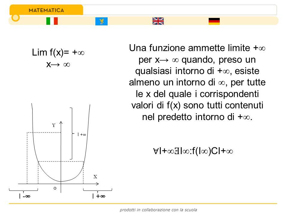 Una funzione ammette limite + per x quando, preso un qualsiasi intorno di +, esiste almeno un intorno di, per tutte le x del quale i corrispondenti va