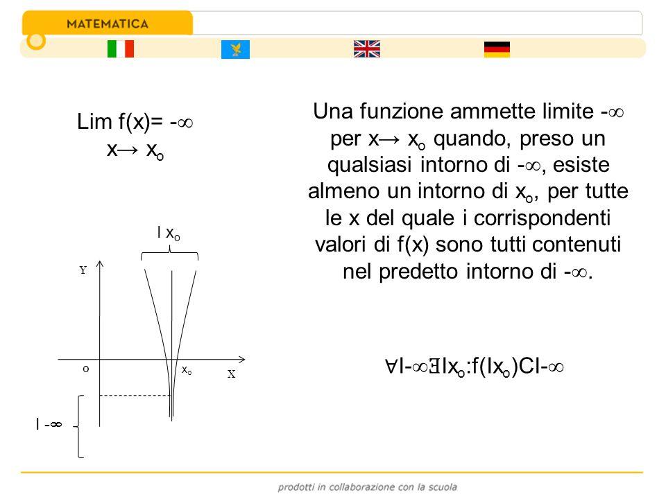 Una funzione ammette limite - per x x o quando, preso un qualsiasi intorno di -, esiste almeno un intorno di x o, per tutte le x del quale i corrispon