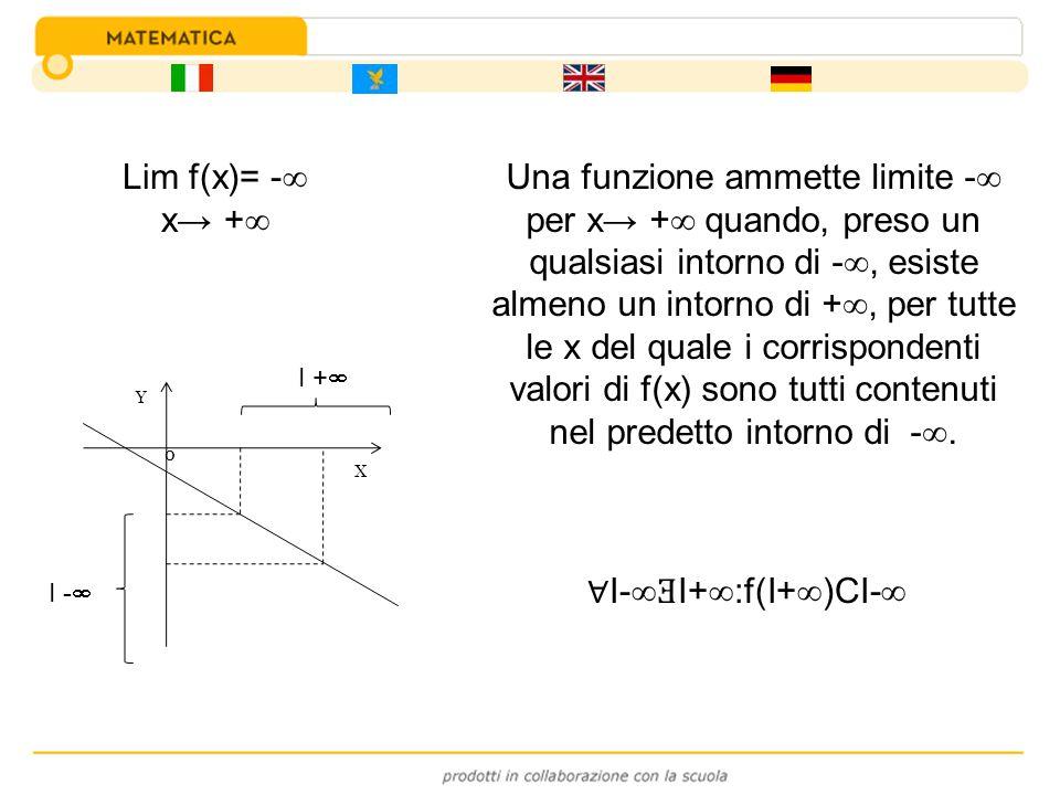 Una funzione ammette limite - per x + quando, preso un qualsiasi intorno di -, esiste almeno un intorno di +, per tutte le x del quale i corrispondent