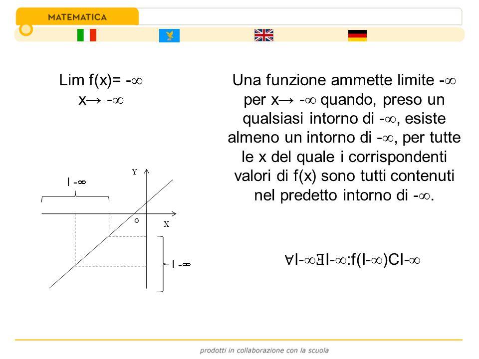 Una funzione ammette limite - per x - quando, preso un qualsiasi intorno di -, esiste almeno un intorno di -, per tutte le x del quale i corrispondent