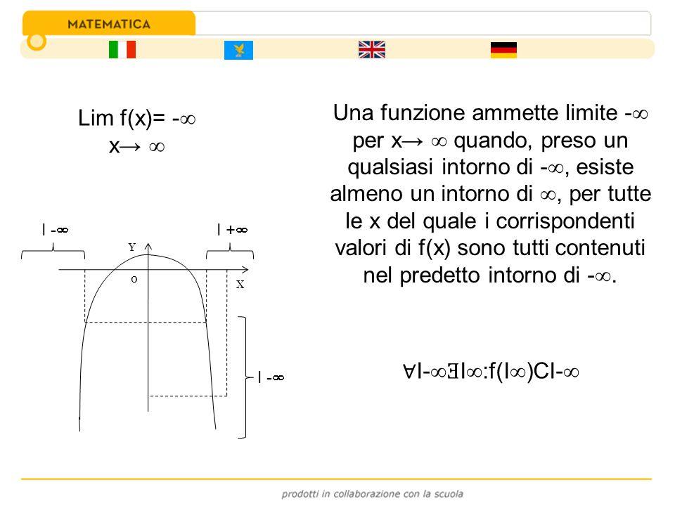 Una funzione ammette limite - per x quando, preso un qualsiasi intorno di -, esiste almeno un intorno di, per tutte le x del quale i corrispondenti va