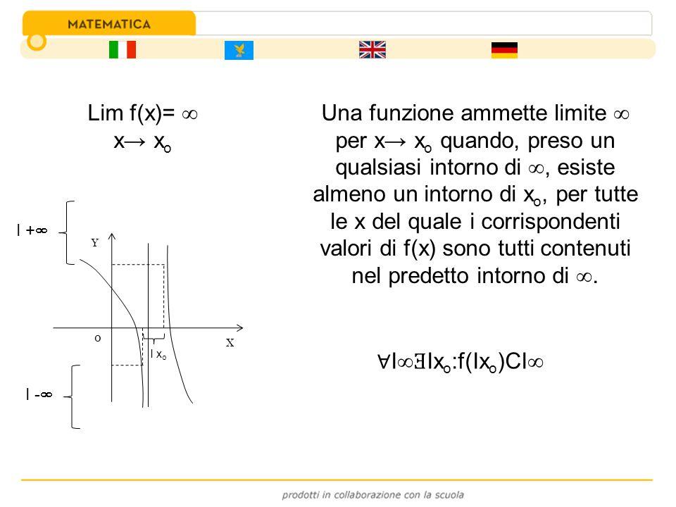 Una funzione ammette limite per x x o quando, preso un qualsiasi intorno di, esiste almeno un intorno di x o, per tutte le x del quale i corrispondent
