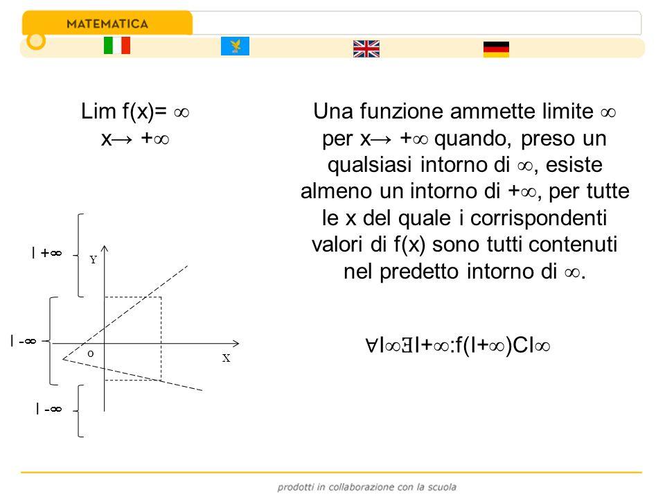 Una funzione ammette limite per x + quando, preso un qualsiasi intorno di, esiste almeno un intorno di +, per tutte le x del quale i corrispondenti va
