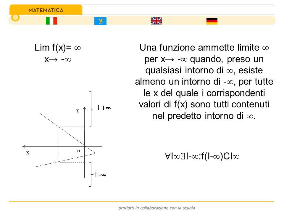 Una funzione ammette limite per x - quando, preso un qualsiasi intorno di, esiste almeno un intorno di -, per tutte le x del quale i corrispondenti va