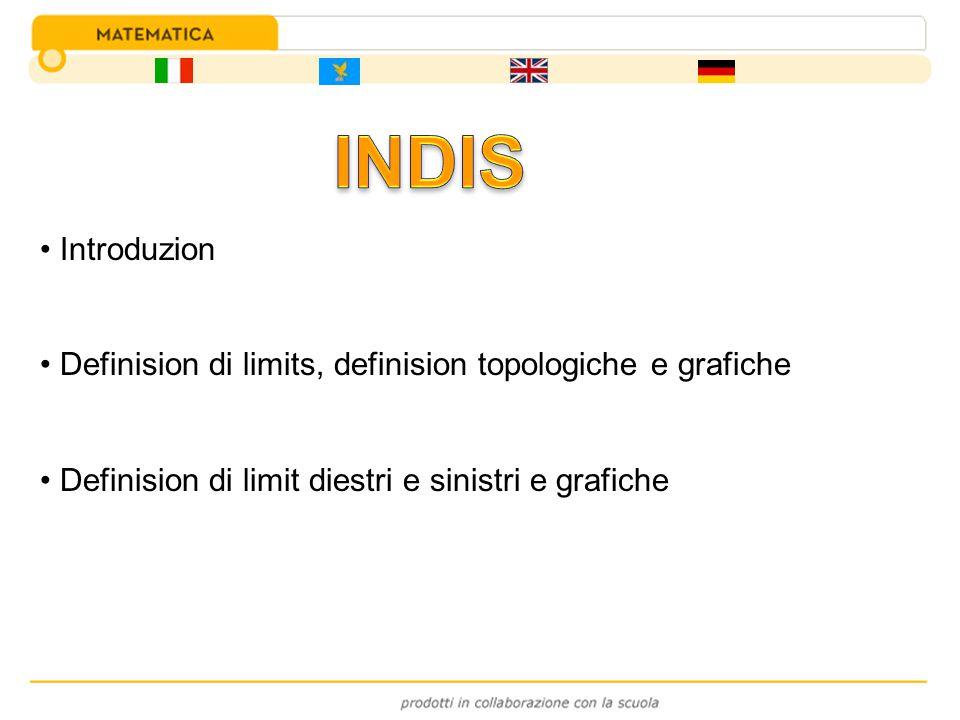 Introduzion Definision di limits, definision topologiche e grafiche Definision di limit diestri e sinistri e grafiche