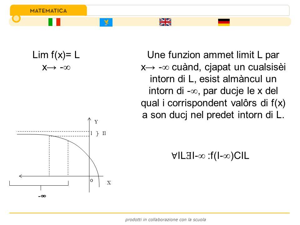 Lim f(x)= L x - IL Ǝ I- :f(I- )CIL Une funzion ammet limit L par x - cuànd, cjapat un cualsisèi intorn di L, esist almàncul un intorn di -, par ducje