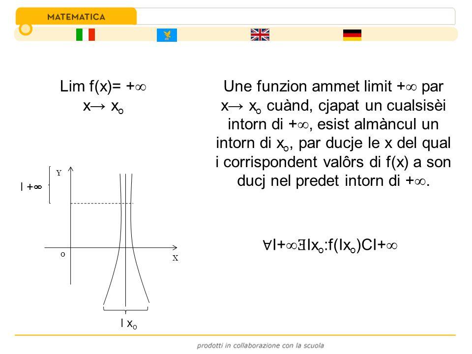 Lim f(x)= + x x o I+ Ǝ Ix o :f(Ix o )CI+ Une funzion ammet limit + par x x o cuànd, cjapat un cualsisèi intorn di +, esist almàncul un intorn di x o,