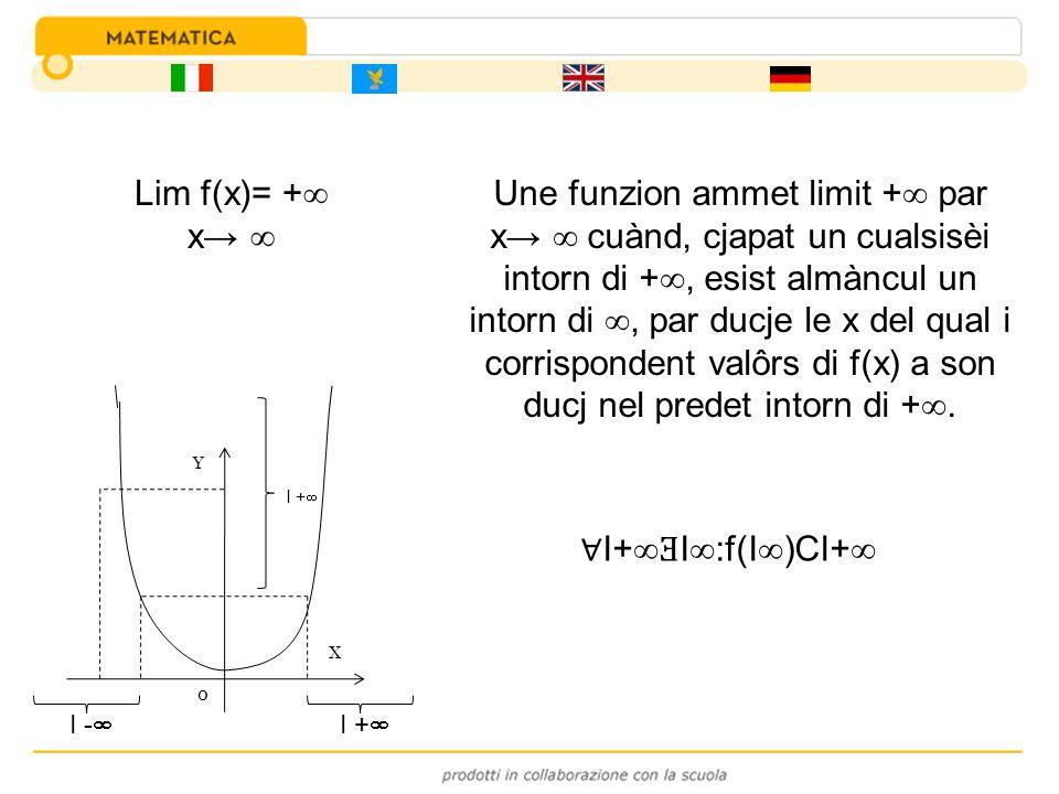 Lim f(x)= + x I+ Ǝ I :f(I )CI+ Une funzion ammet limit + par x cuànd, cjapat un cualsisèi intorn di +, esist almàncul un intorn di, par ducje le x del