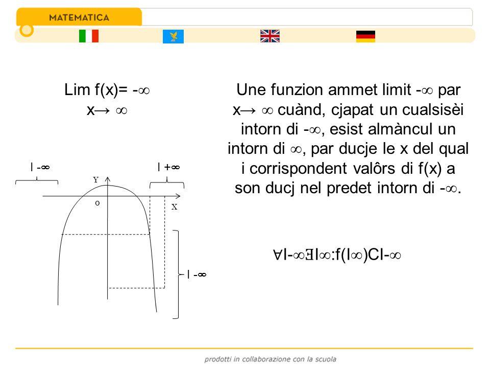 Lim f(x)= - x I- Ǝ I :f(I )CI- Une funzion ammet limit - par x cuànd, cjapat un cualsisèi intorn di -, esist almàncul un intorn di, par ducje le x del