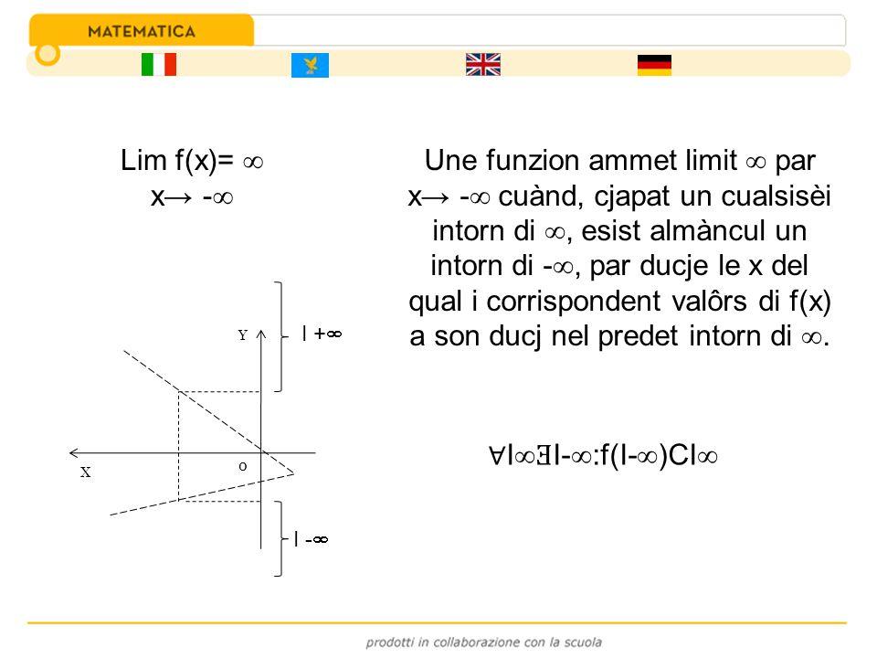 Lim f(x)= x - I Ǝ I- :f(I- )CI Une funzion ammet limit par x - cuànd, cjapat un cualsisèi intorn di, esist almàncul un intorn di -, par ducje le x del