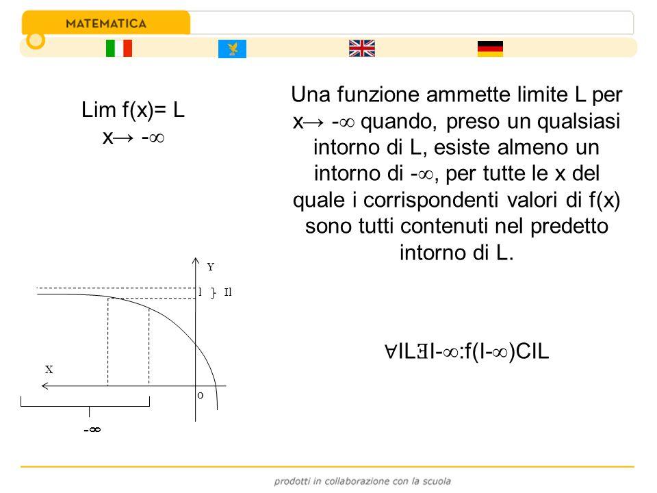 Una funzione ammette limite L per x quando, preso un qualsiasi intorno di L, esiste almeno un intorno di, per tutte le x del quale i corrispondenti valori di f(x) sono tutti contenuti nel predetto intorno di L.