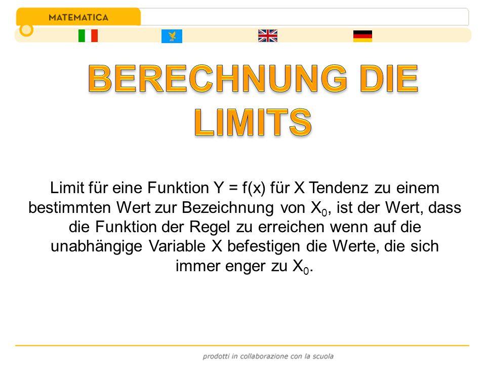 Limit für eine Funktion Y = f(x) für X Tendenz zu einem bestimmten Wert zur Bezeichnung von X 0, ist der Wert, dass die Funktion der Regel zu erreiche