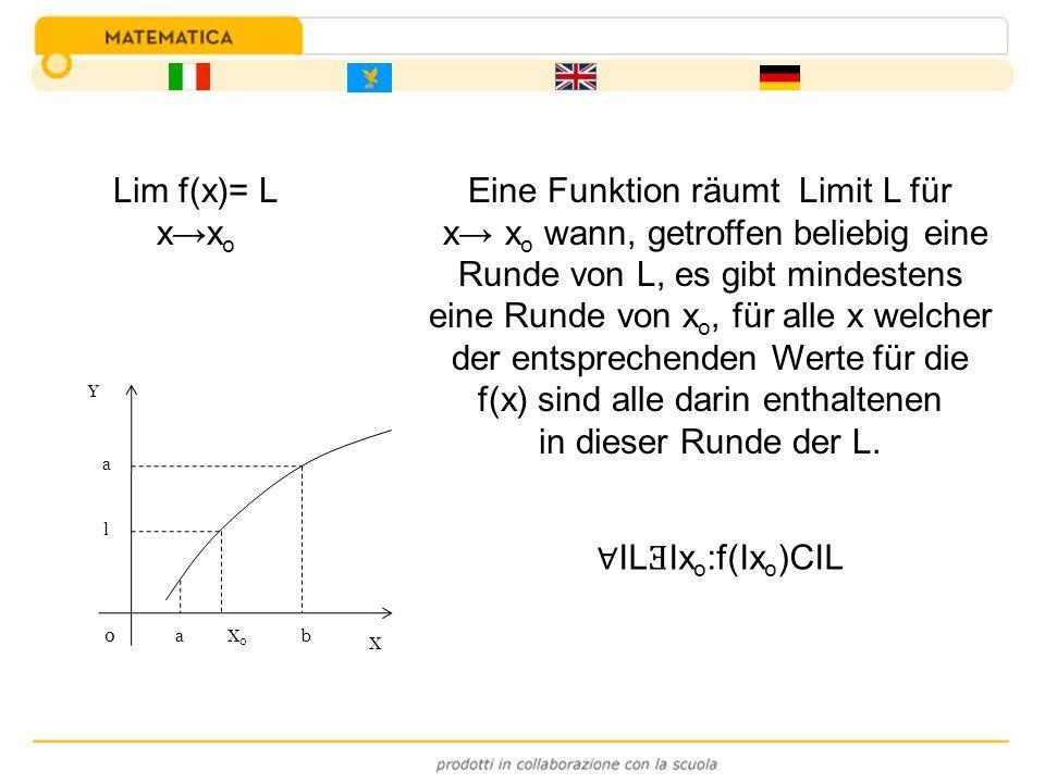 Lim f(x)= L xx o Eine Funktion räumt Limit L für x x o wann, getroffen beliebig eine Runde von L, es gibt mindestens eine Runde von x o, für alle x we