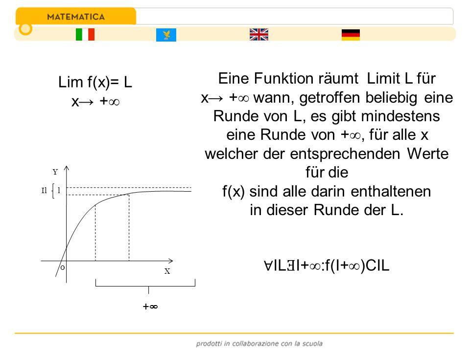 Eine Funktion räumt Limit L für x + wann, getroffen beliebig eine Runde von L, es gibt mindestens eine Runde von +, für alle x welcher der entsprechen