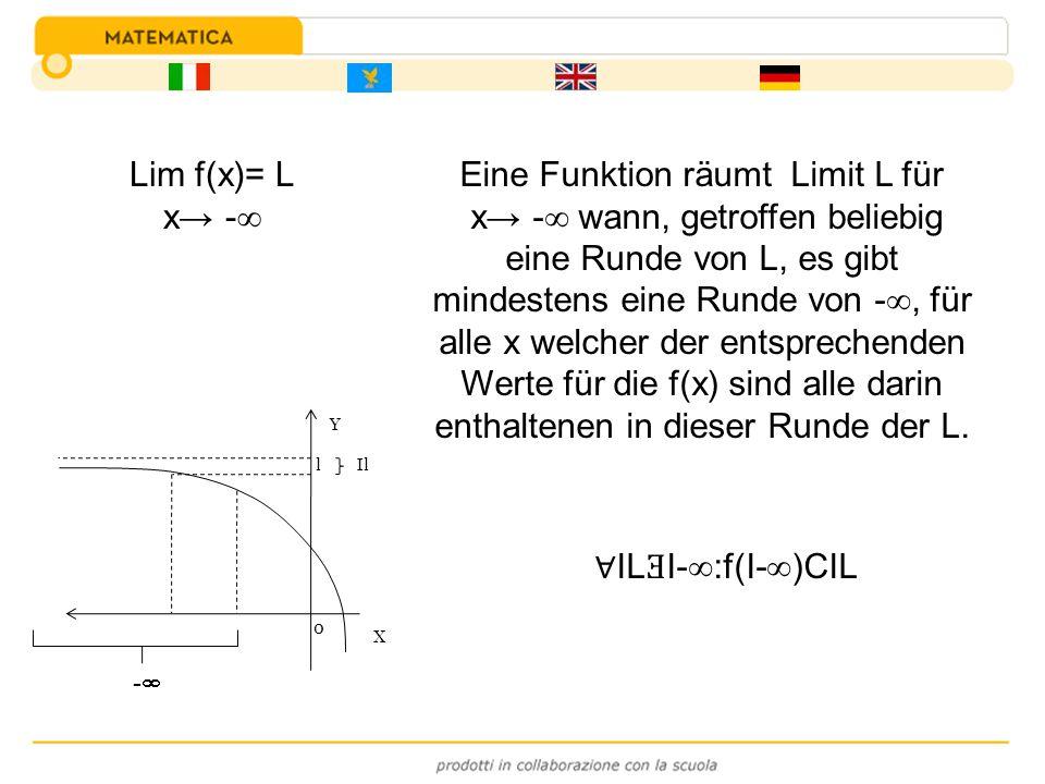 Eine Funktion räumt Limit L für x - wann, getroffen beliebig eine Runde von L, es gibt mindestens eine Runde von -, für alle x welcher der entsprechen