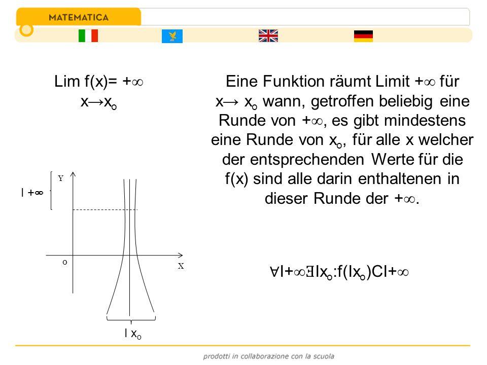 Eine Funktion räumt Limit + für x x o wann, getroffen beliebig eine Runde von +, es gibt mindestens eine Runde von x o, für alle x welcher der entspre